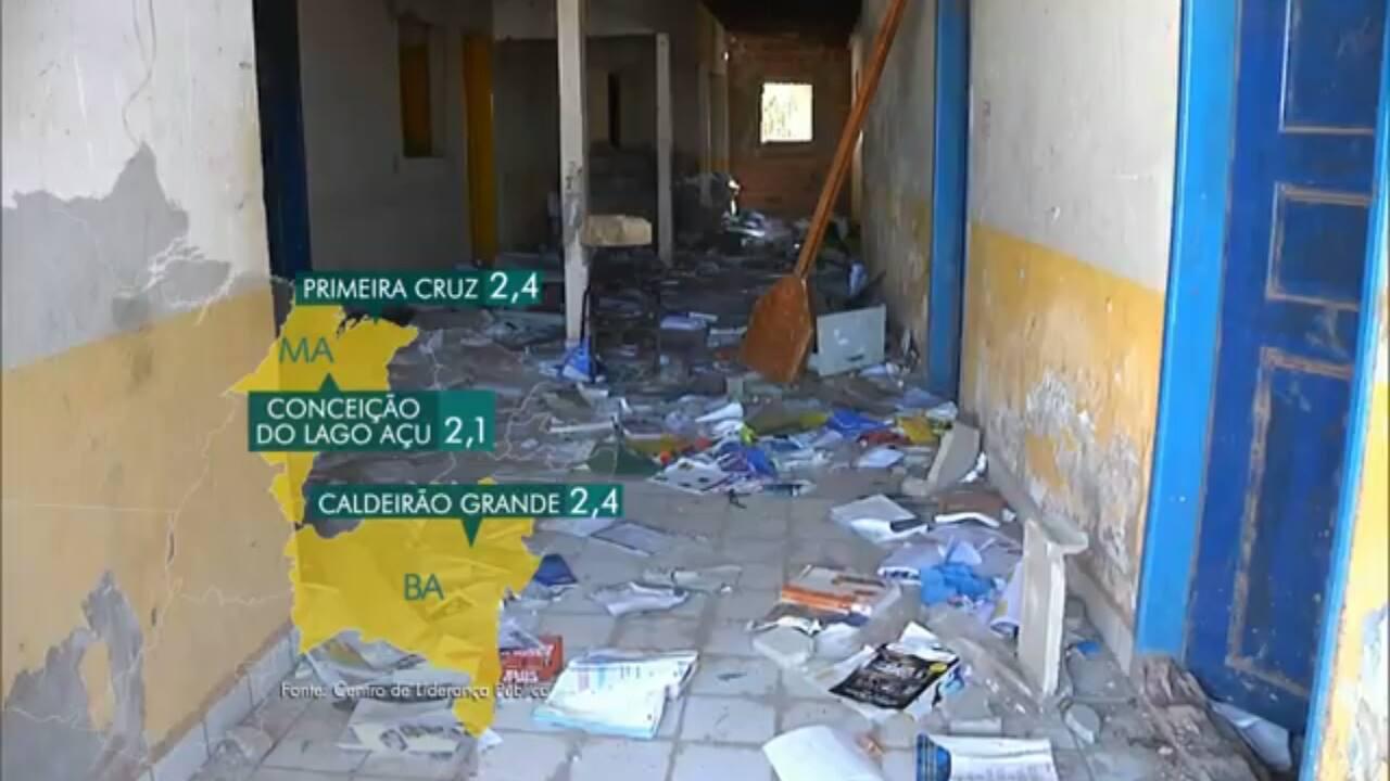 Escolas em estado crítico