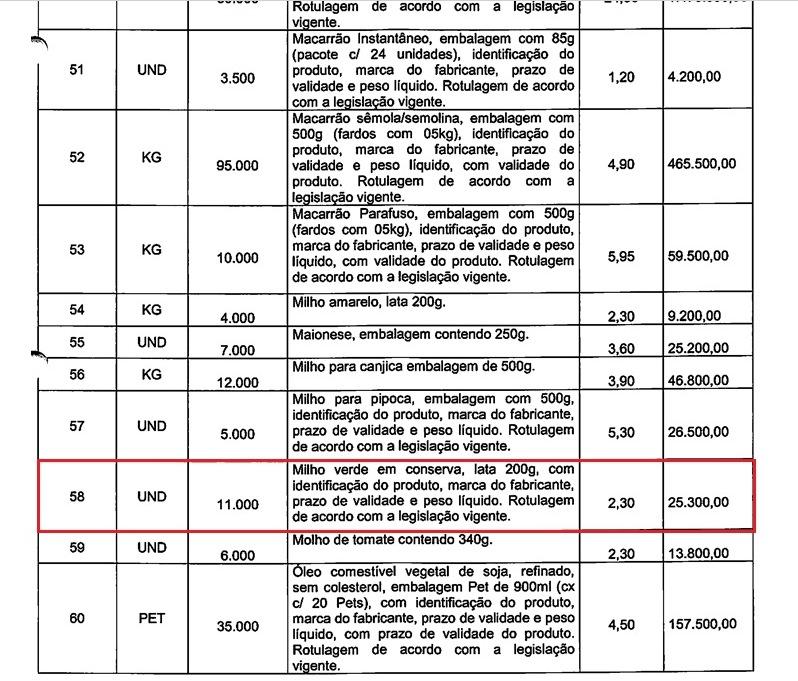 Pesquisa de preços dos produtos feita no mercado pela Prefeitura de Timon.
