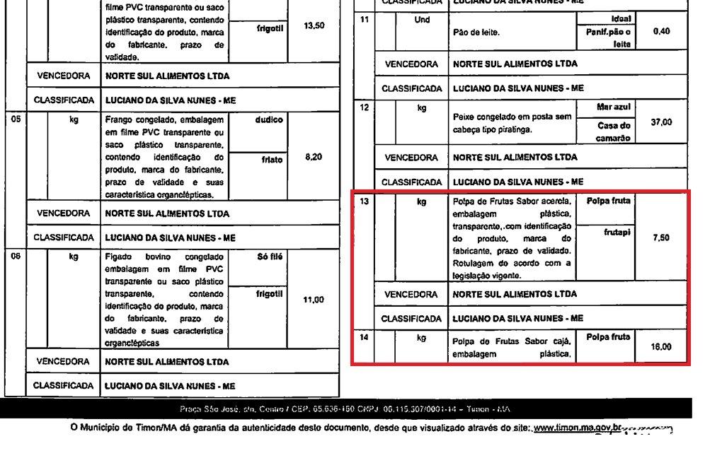 Documento do processo licitatório da merenda escolar de Timon.