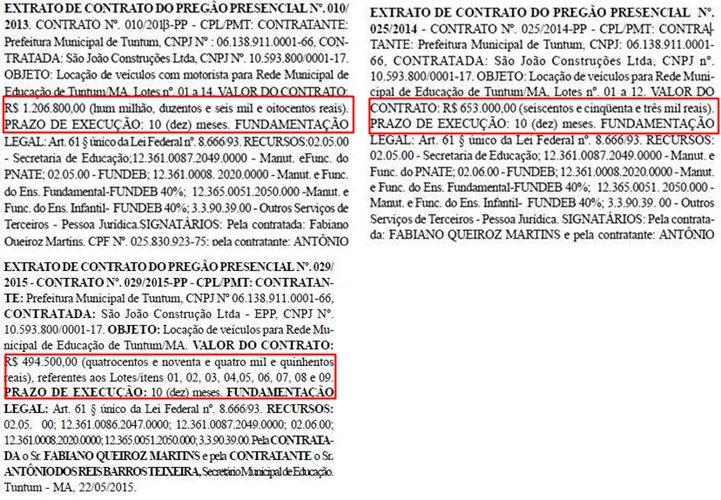 Valores dos contratos firmados pela Prefeitura de Tuntum.