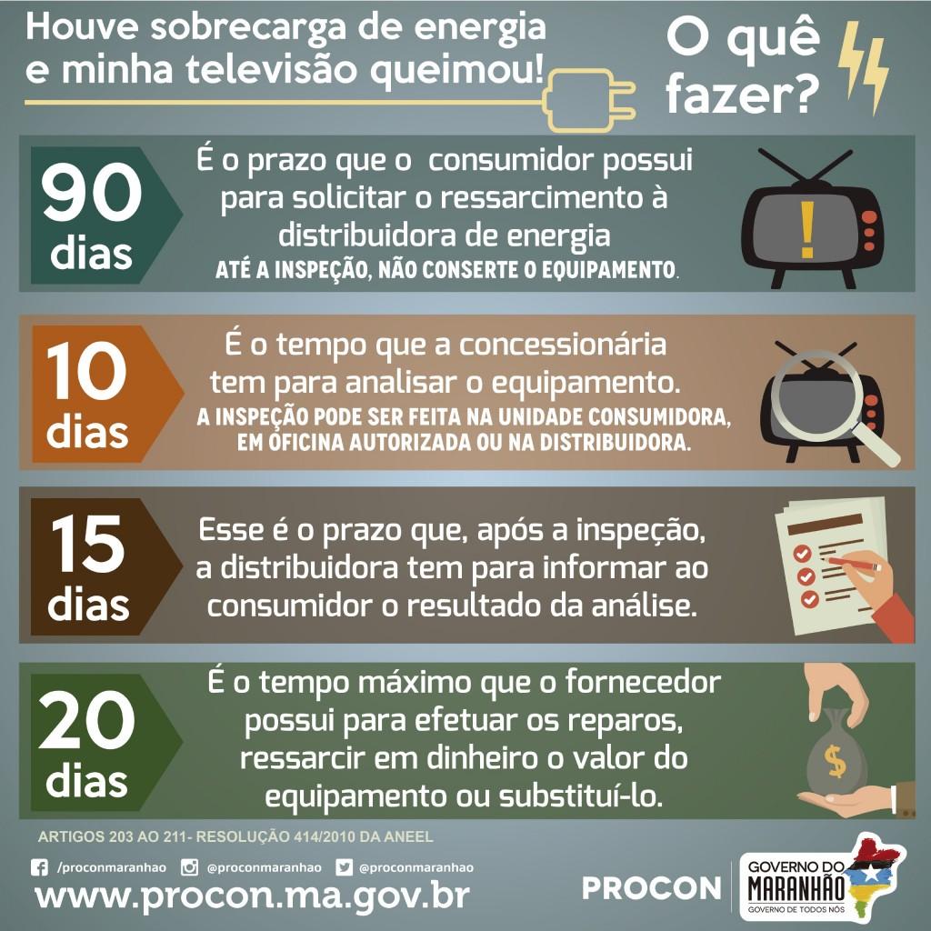 Foto 1_Divulgação_Procon_23062016 - PROCON MA alerta consumidores com aparelhos eletrônicos queimados por descarga elétrica