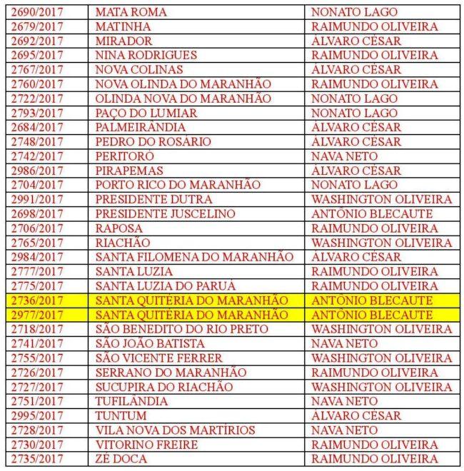 Relação-de-Municípios-page-002-e1489082782736