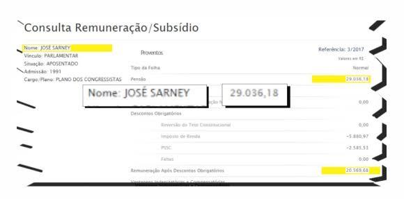 sarney-senador