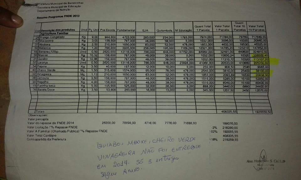 Nota emitida e paga em 2014