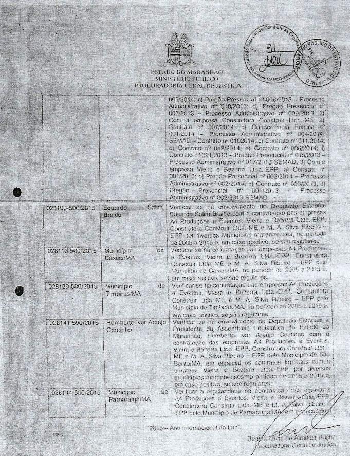 Documento revela que procuradoria abriu investigação sob o número 028109-500/2015