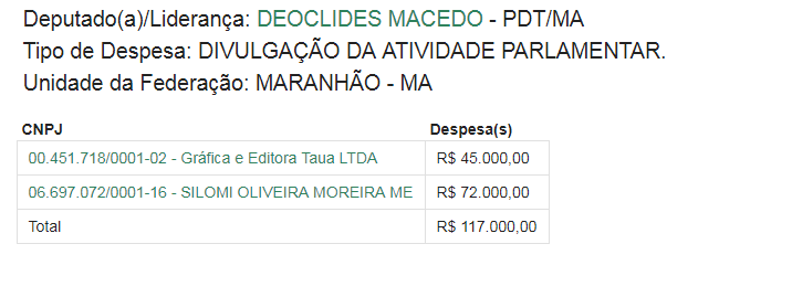 deoclides